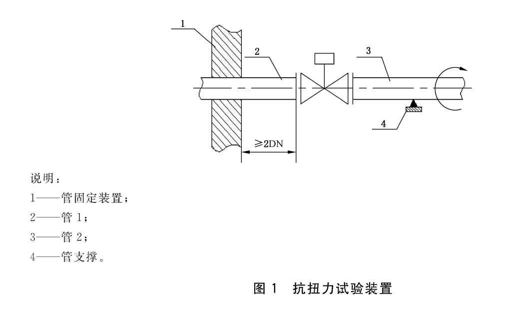 电磁式燃气紧急切断阀抗扭力性能测试步骤