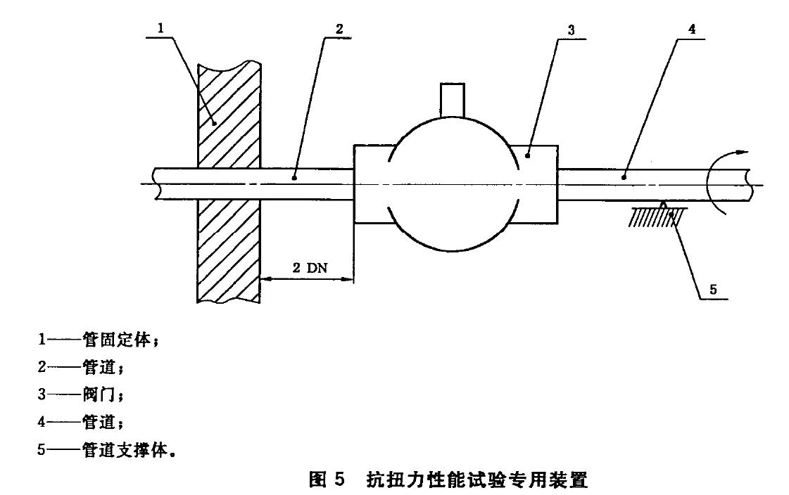 铁制和铜制螺纹连接阀门扭力试验机测试要求